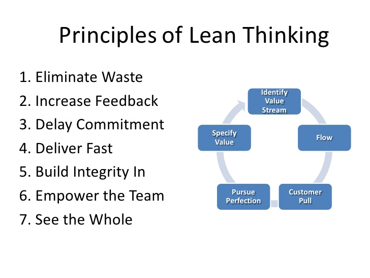 Super What is LEAN Software Development? | PMI ACP Certification Series. &YE_37
